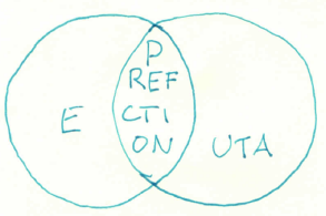 A hand-drawn Venn diagram with one circle containing the letter E, one side containing the letters UTA, and their intersection containing the letters PREFCTION.